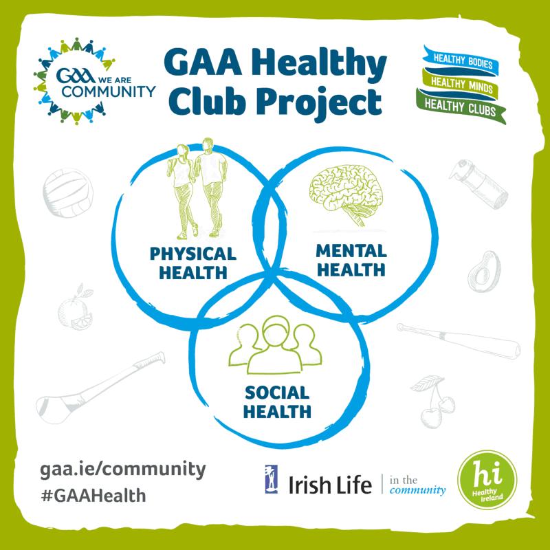 GAA Communtiy-
